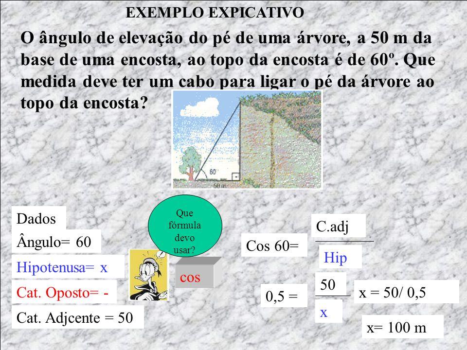 EXEMPLO EXPICATIVO Dados Ângulo= 30 Hipotenusa= x Cat. Oposto= - Cat. Adjcente =600 cos C.ad Hip cos 30= 0,866= 600 x x = 600/0,866 x =692,8 km Que fó