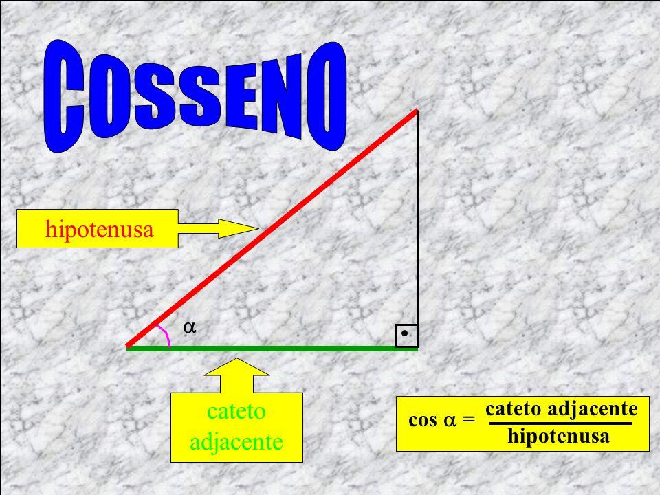 hipotenusa cateto oposto sen = cateto oposto hipotenusa