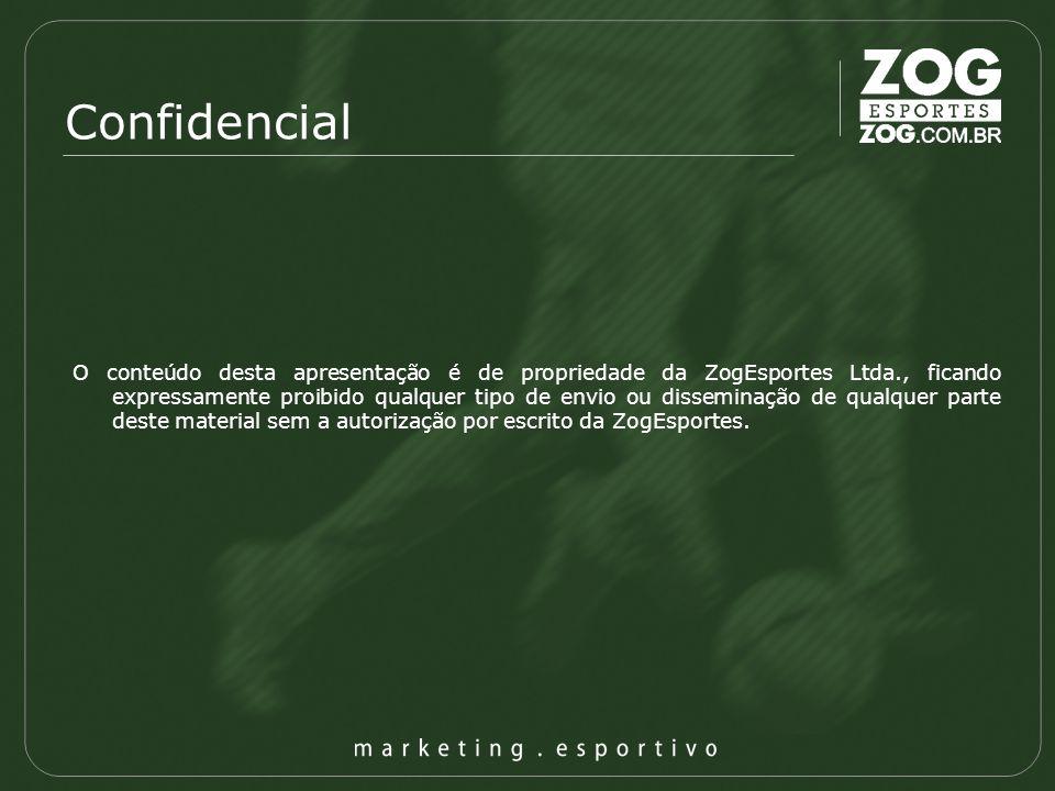 Confidencial O conteúdo desta apresentação é de propriedade da ZogEsportes Ltda., ficando expressamente proibido qualquer tipo de envio ou disseminaçã