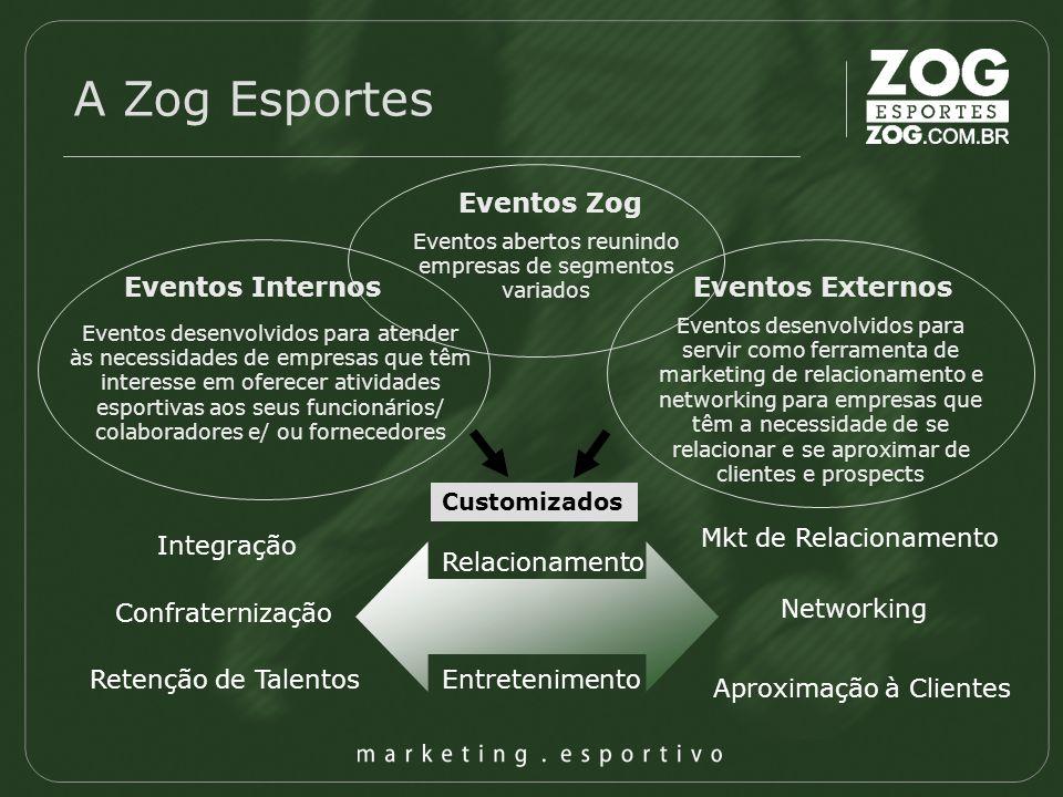 A Zog Esportes Eventos Zog Eventos Internos Eventos abertos reunindo empresas de segmentos variados Relacionamento Eventos Externos Eventos desenvolvi