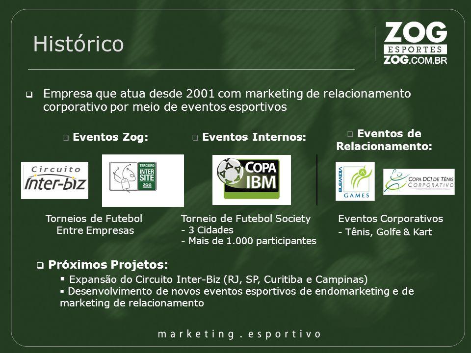 Histórico Empresa que atua desde 2001 com marketing de relacionamento corporativo por meio de eventos esportivos Eventos Zog: Torneio de Futebol Socie