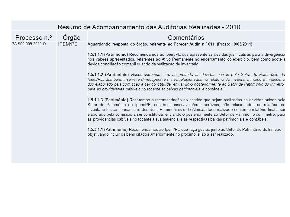 Resumo de Acompanhamento das Auditorias Realizadas - 2010 Processo n.ºÓrgãoComentários PA-900-009-2010-O IPEM/PE Aguardando resposta do órgão, referen