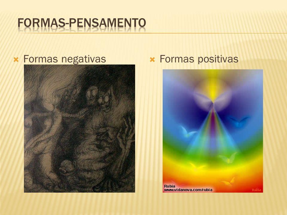 Formas negativas Formas positivas