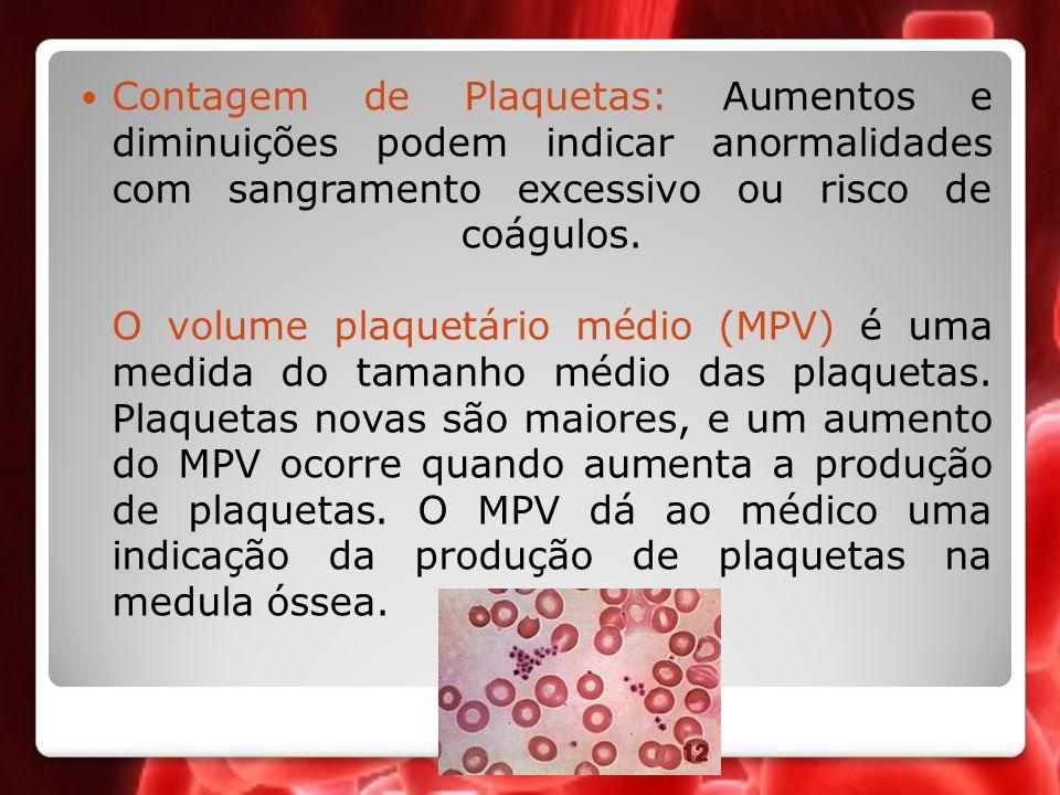 Contagem de Plaquetas: Aumentos e diminuições podem indicar anormalidades com sangramento excessivo ou risco de coágulos. O volume plaquetário médio (