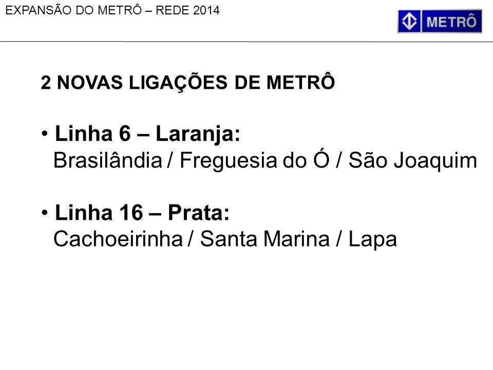 2 NOVAS LIGAÇÕES DE METRÔ Linha 6 – Laranja: Brasilândia / Freguesia do Ó / São Joaquim Linha 16 – Prata: Cachoeirinha / Santa Marina / Lapa