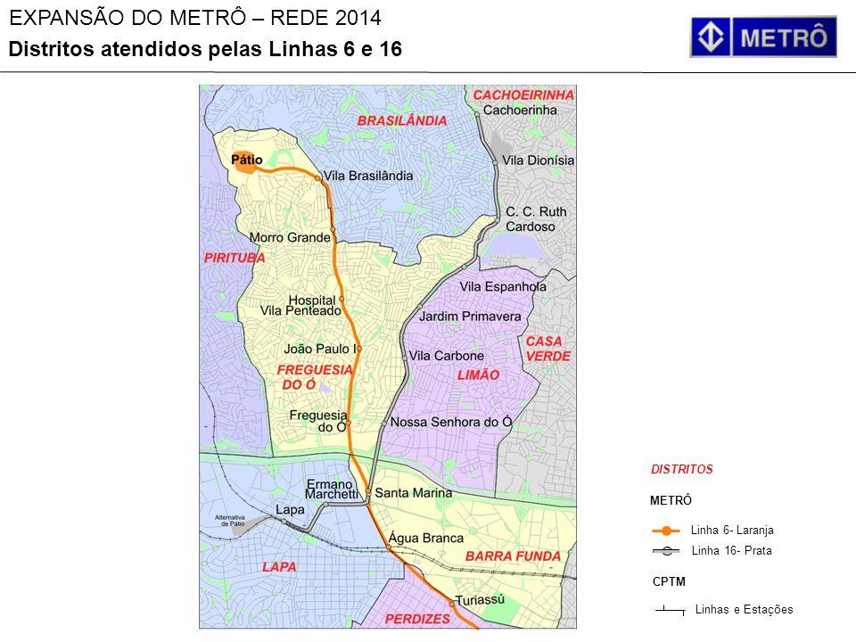 EXPANSÃO DO METRÔ – REDE 2014 Distritos atendidos pelas Linhas 6 e 16 CPTM METRÔ DISTRITOS Linhas e Estações Linha 16- Prata Linha 6- Laranja