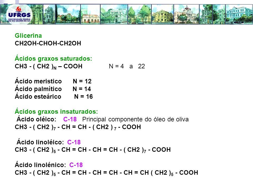 Glicerina CH2OH-CHOH-CH2OH Ácidos graxos saturados: CH3 - ( CH2 ) N – COOH N = 4 a 22 Ácido meristico N = 12 Ácido palmítico N = 14 Ácido esteárico N