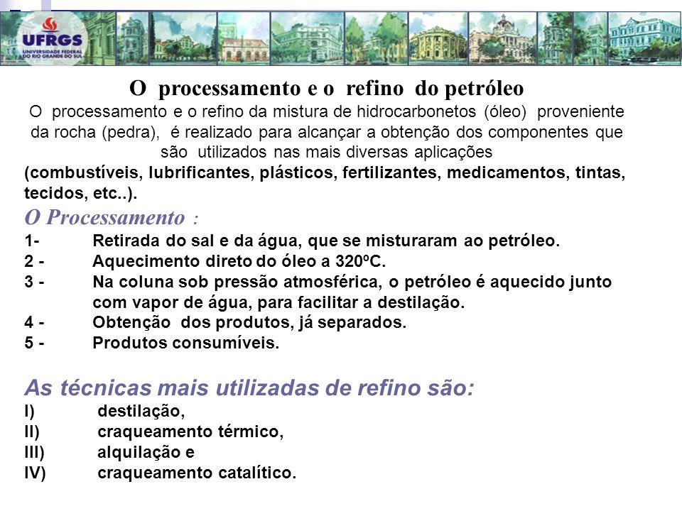 O processamento e o refino do petróleo O processamento e o refino da mistura de hidrocarbonetos (óleo) proveniente da rocha (pedra), é realizado para