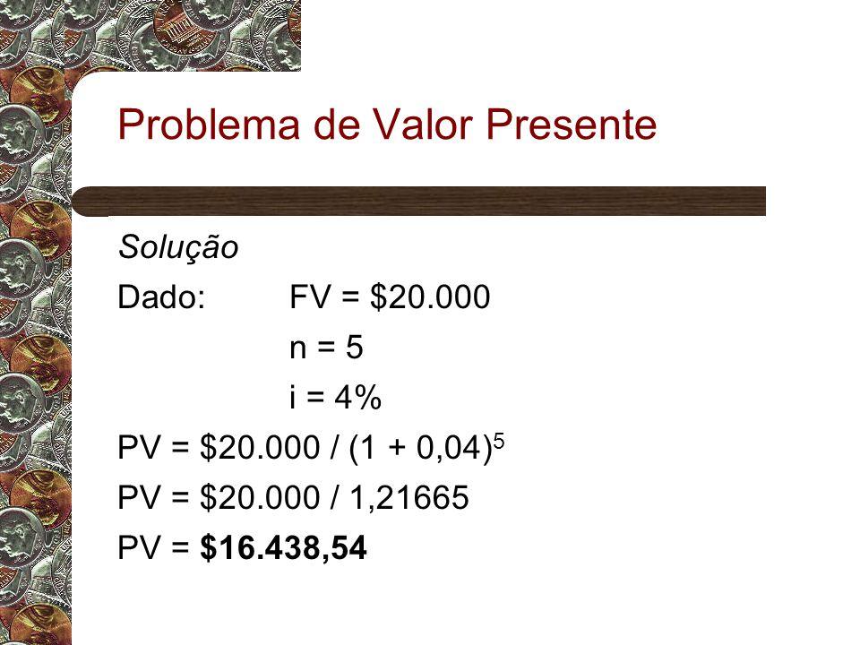 Problema de Valor Presente Solução Dado:FV = $20.000 n = 5 i = 4% PV = $20.000 / (1 + 0,04) 5 PV = $20.000 / 1,21665 PV = $16.438,54