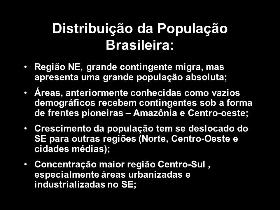 Distribuição da População Brasileira: Região NE, grande contingente migra, mas apresenta uma grande população absoluta; Áreas, anteriormente conhecida