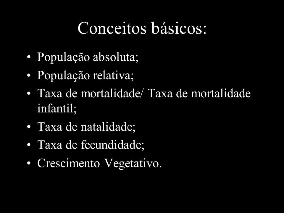 Conceitos básicos: População absoluta; População relativa; Taxa de mortalidade/ Taxa de mortalidade infantil; Taxa de natalidade; Taxa de fecundidade;
