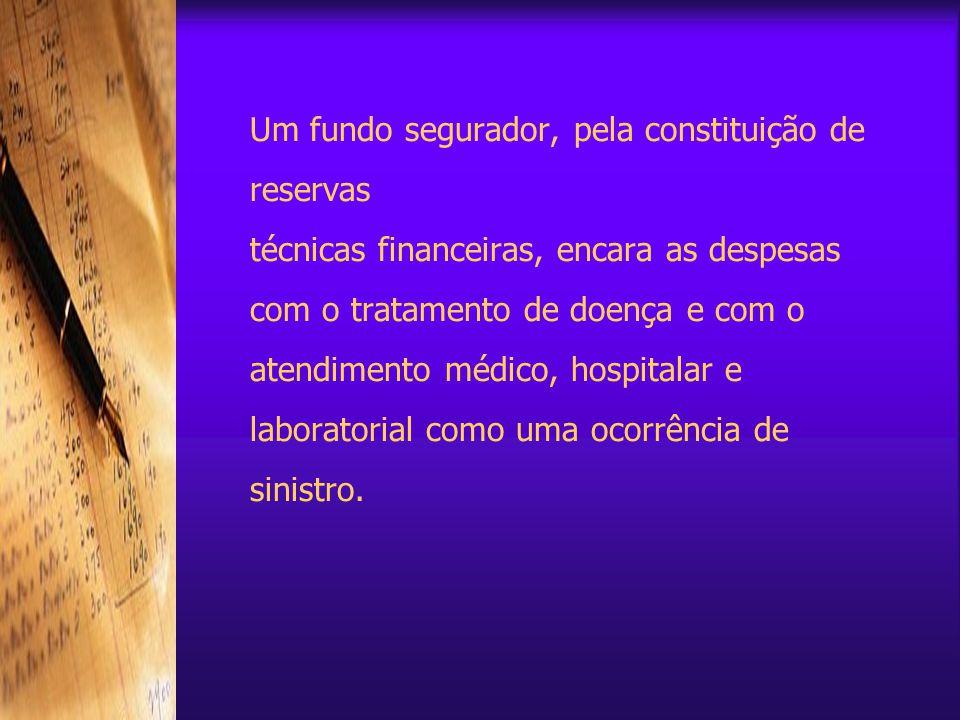 A participação em um fundo, consiste na diluição mútua de riscos de uma operadora de plano de saúde, cada qual assumindo individualmente uma pequena parte dos prejuízos que outro por infortúnio vier a sofrer.