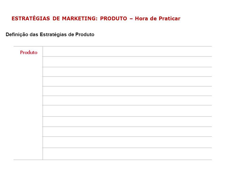 ESTRATÉGIAS DE MARKETING: PRODUTO – Hora de Praticar Definição das Estratégias de Produto
