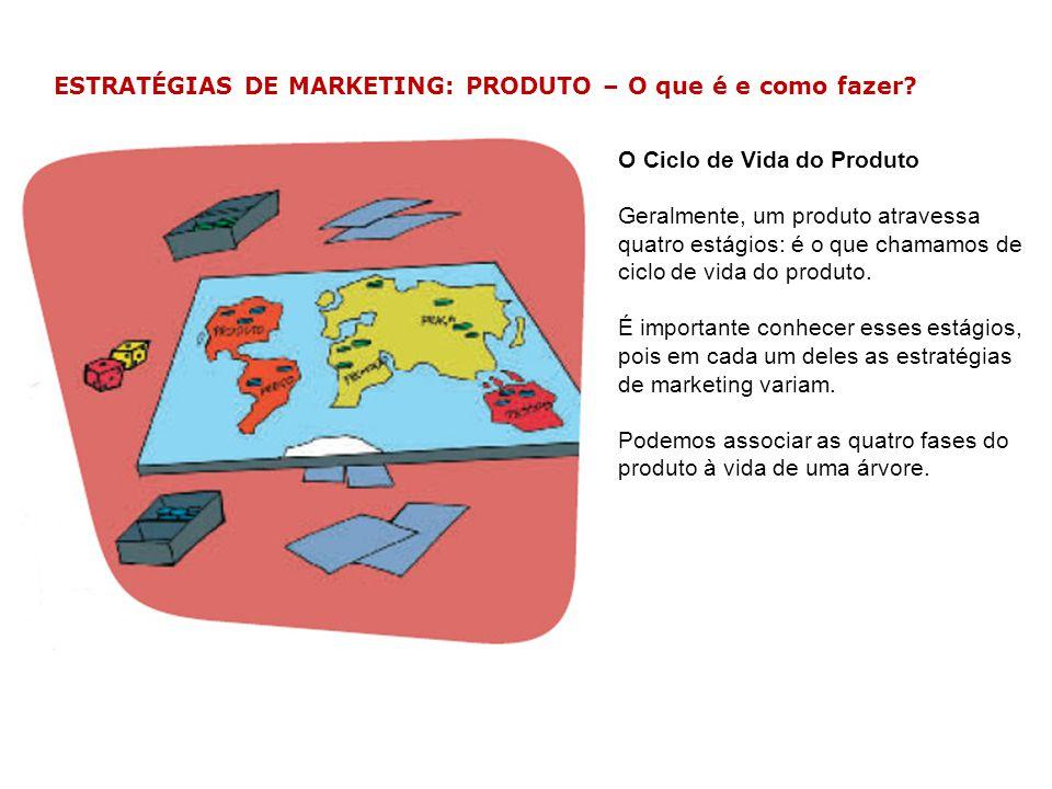 ESTRATÉGIAS DE MARKETING: PRODUTO – O que é e como fazer? O Ciclo de Vida do Produto Geralmente, um produto atravessa quatro estágios: é o que chamamo