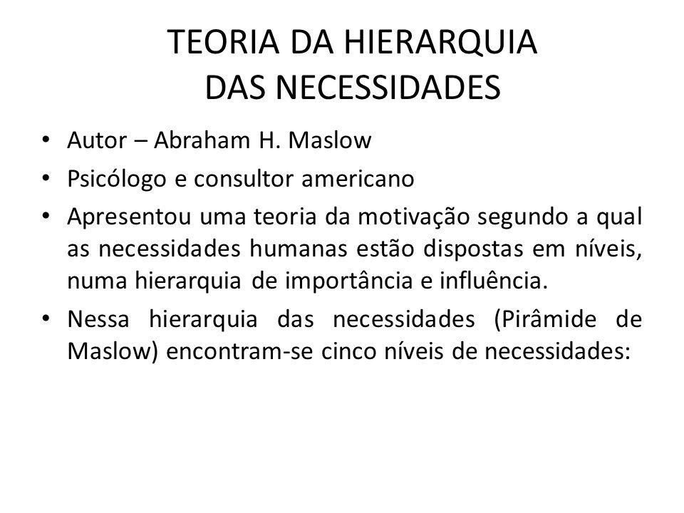 TEORIA DA HIERARQUIA DAS NECESSIDADES Autor – Abraham H.