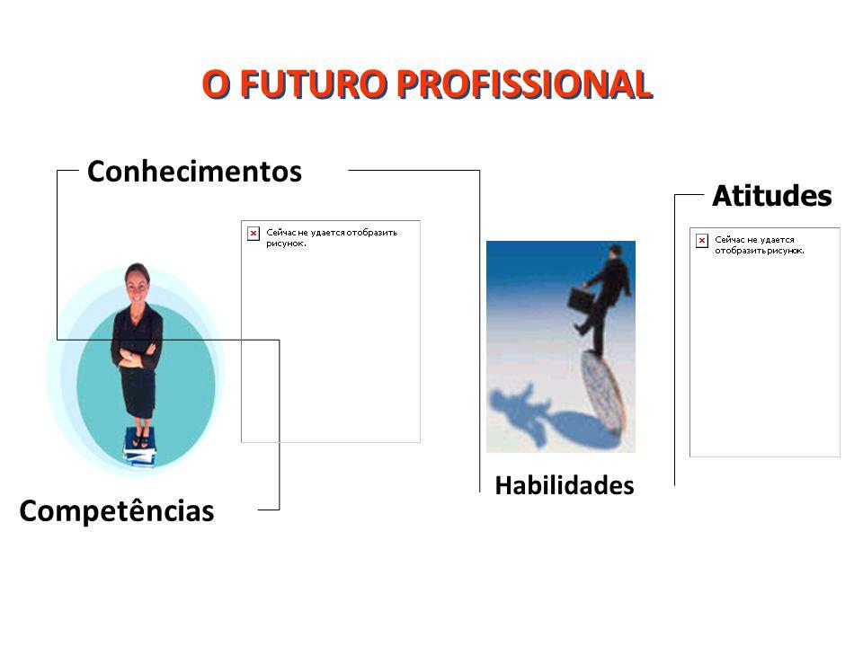 Competências Habilidades Atitudes O FUTURO PROFISSIONAL Conhecimentos