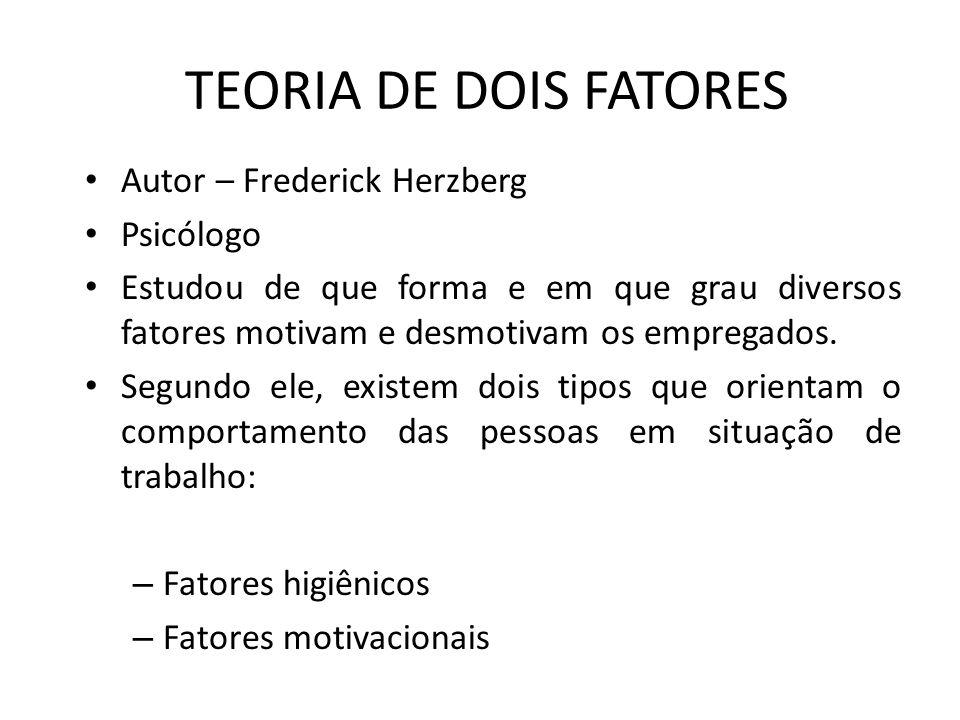 TEORIA DE DOIS FATORES Autor – Frederick Herzberg Psicólogo Estudou de que forma e em que grau diversos fatores motivam e desmotivam os empregados.
