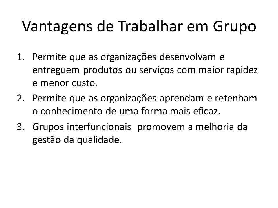 Vantagens de Trabalhar em Grupo 1.Permite que as organizações desenvolvam e entreguem produtos ou serviços com maior rapidez e menor custo. 2.Permite