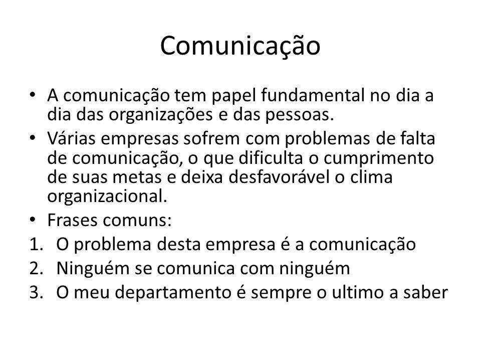 Comunicação A comunicação tem papel fundamental no dia a dia das organizações e das pessoas. Várias empresas sofrem com problemas de falta de comunica