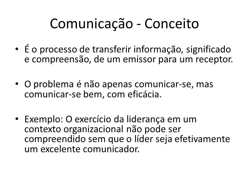 Comunicação - Conceito É o processo de transferir informação, significado e compreensão, de um emissor para um receptor. O problema é não apenas comun