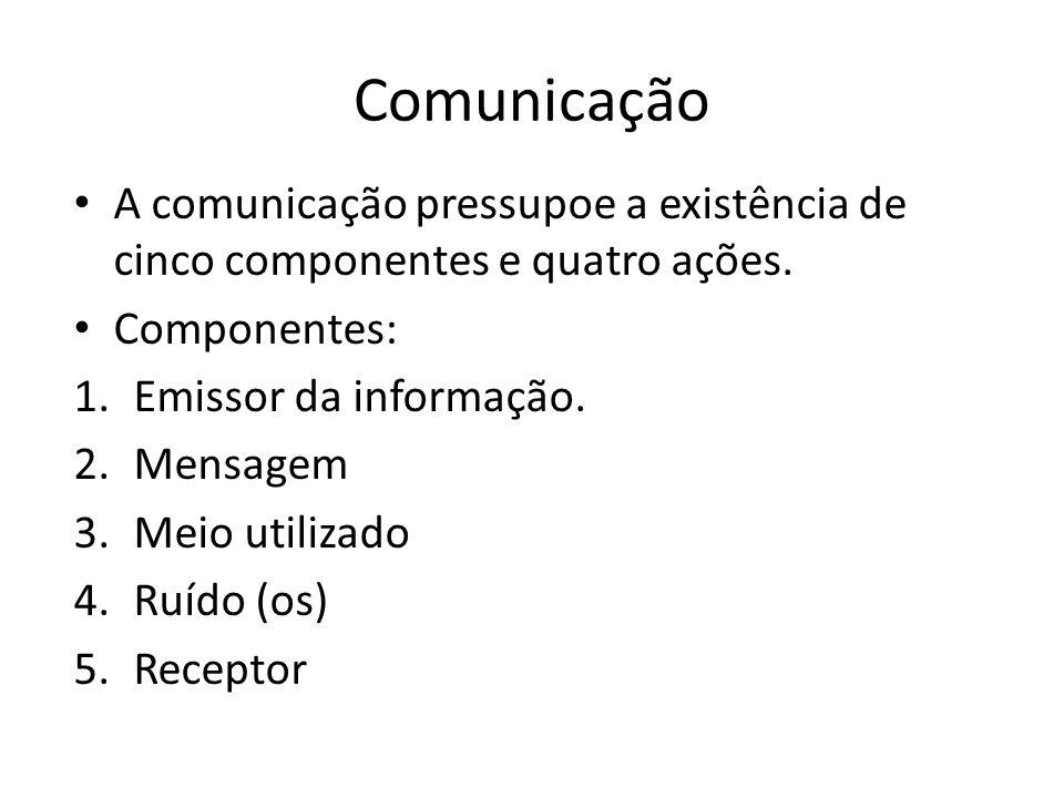 Comunicação A comunicação pressupoe a existência de cinco componentes e quatro ações. Componentes: 1.Emissor da informação. 2.Mensagem 3.Meio utilizad