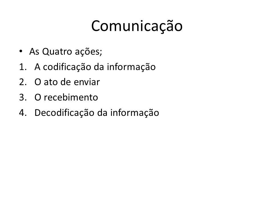 Comunicação As Quatro ações; 1.A codificação da informação 2.O ato de enviar 3.O recebimento 4.Decodificação da informação