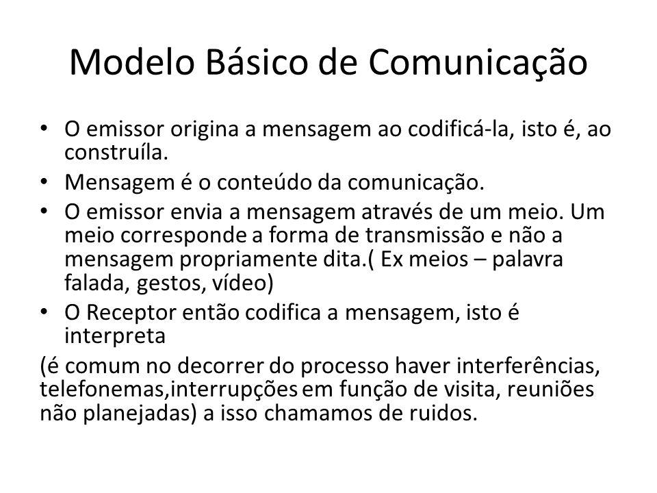 Modelo Básico de Comunicação O emissor origina a mensagem ao codificá-la, isto é, ao construíla. Mensagem é o conteúdo da comunicação. O emissor envia