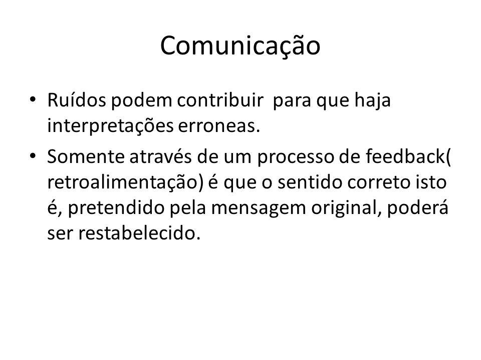 Comunicação Ruídos podem contribuir para que haja interpretações erroneas.