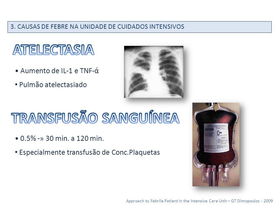 Aumento de IL-1 e TNF-ά Pulmão atelectasiado Approach to Febrile Patient in the Intensive Care Unit – GT Dimopoulos - 2009 0.5% -» 30 min. a 120 min.