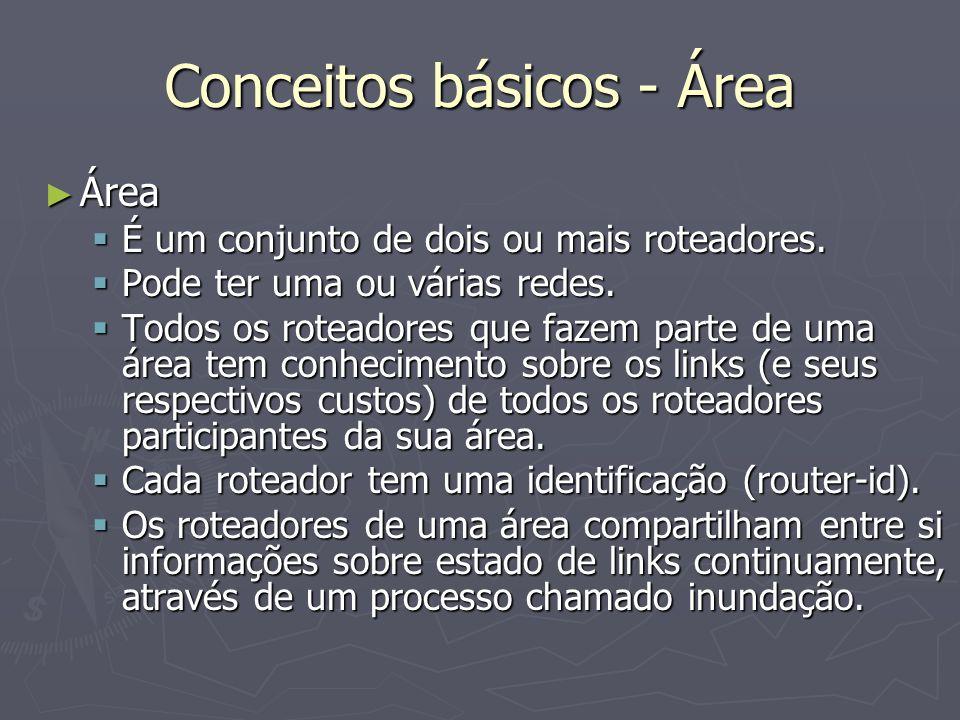 Conceitos básicos - Área Área Área É um conjunto de dois ou mais roteadores. É um conjunto de dois ou mais roteadores. Pode ter uma ou várias redes. P