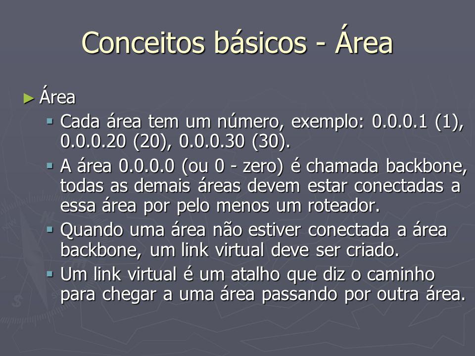 Conceitos básicos - Área Área Área Cada área tem um número, exemplo: 0.0.0.1 (1), 0.0.0.20 (20), 0.0.0.30 (30). Cada área tem um número, exemplo: 0.0.