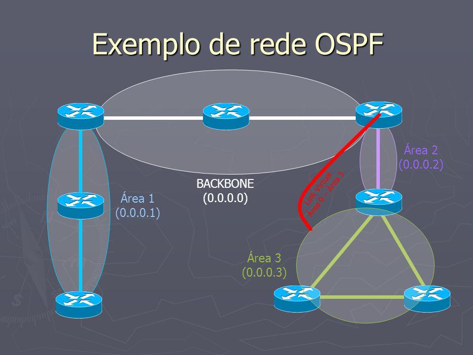 Exemplo de rede OSPF BACKBONE (0.0.0.0) Área 2 (0.0.0.2) Área 3 (0.0.0.3) Área 1 (0.0.0.1) Link Virtual Área 0 – Área 3