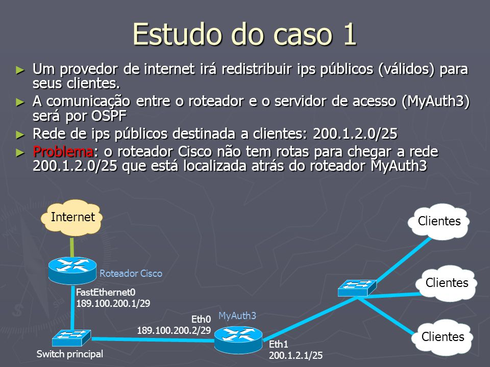 Estudo do caso 1 Um provedor de internet irá redistribuir ips públicos (válidos) para seus clientes. Um provedor de internet irá redistribuir ips públ