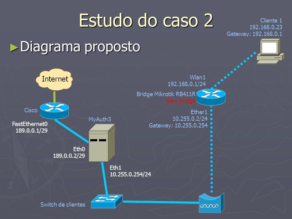 Estudo do caso 2 Diagrama proposto Diagrama proposto Internet Cisco FastEthernet0 189.0.0.1/29 Eth0 189.0.0.2/29 Eth1 10.255.0.254/24 MyAuth3 Switch de clientes Bridge Mikrotik RB411R Sem bridge Cliente 1 192.168.0.23 Gateway: 192.168.0.1 Wlan1 192.168.0.1/24 Ether1 10.255.0.2/24 Gateway: 10.255.0.254