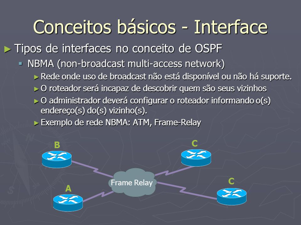 Conceitos básicos - Interface Tipos de interfaces no conceito de OSPF Tipos de interfaces no conceito de OSPF NBMA (non-broadcast multi-access network