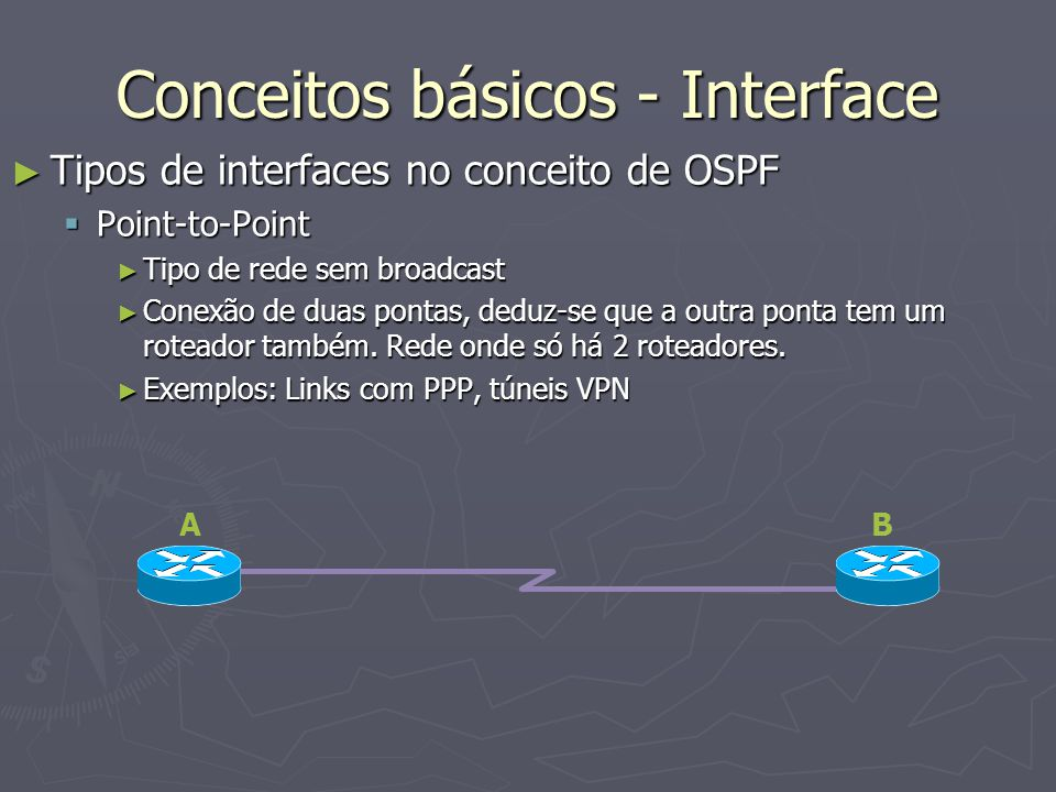 Conceitos básicos - Interface Tipos de interfaces no conceito de OSPF Tipos de interfaces no conceito de OSPF Point-to-Point Point-to-Point Tipo de re