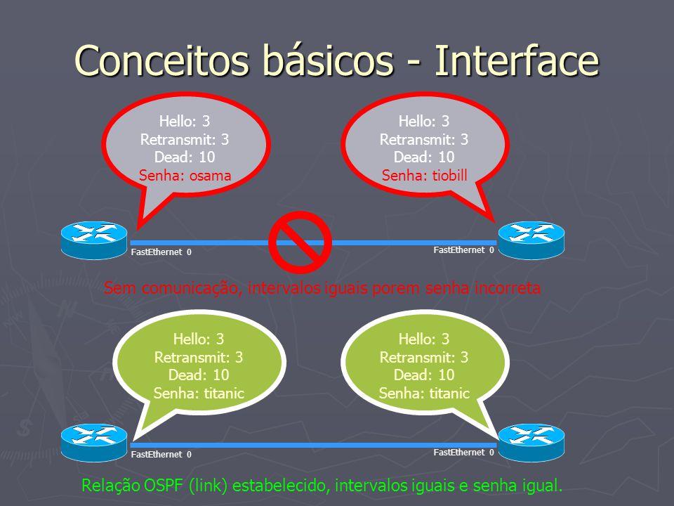 Conceitos básicos - Interface Hello: 3 Retransmit: 3 Dead: 10 Senha: osama Hello: 3 Retransmit: 3 Dead: 10 Senha: tiobill Sem comunicação, intervalos iguais porem senha incorreta FastEthernet 0 Hello: 3 Retransmit: 3 Dead: 10 Senha: titanic Hello: 3 Retransmit: 3 Dead: 10 Senha: titanic Relação OSPF (link) estabelecido, intervalos iguais e senha igual.