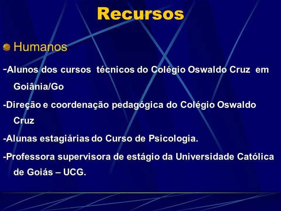 Recursos Humanos - Alunos dos cursos técnicos do Colégio Oswaldo Cruz em Goiânia/Go -Direção e coordenação pedagógica do Colégio Oswaldo Cruz -Alunas