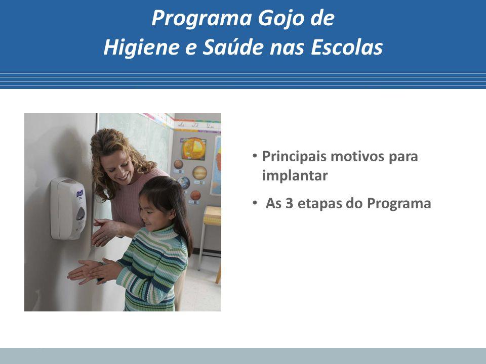 Principais motivos para implantar As 3 etapas do Programa Programa Gojo de Higiene e Saúde nas Escolas