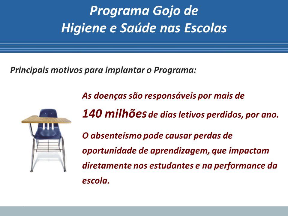 Programa Gojo de Higiene e Saúde nas Escolas Principais motivos para implantar o Programa: As doenças são responsáveis por mais de 140 milhões de dias letivos perdidos, por ano.