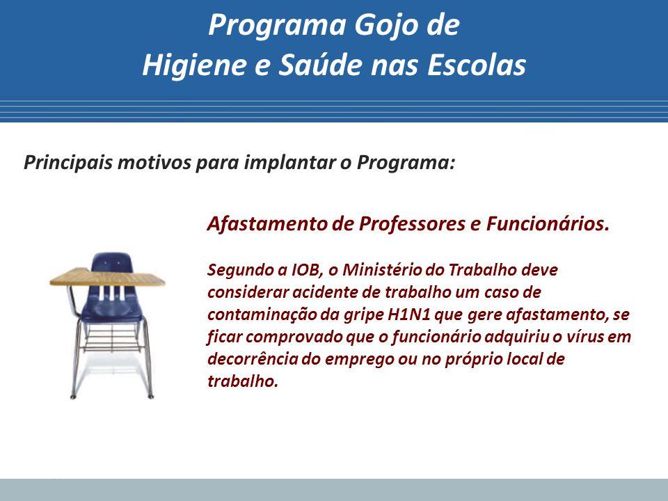 Programa Gojo de Higiene e Saúde nas Escolas Principais motivos para implantar o Programa: Afastamento de Professores e Funcionários. Segundo a IOB, o