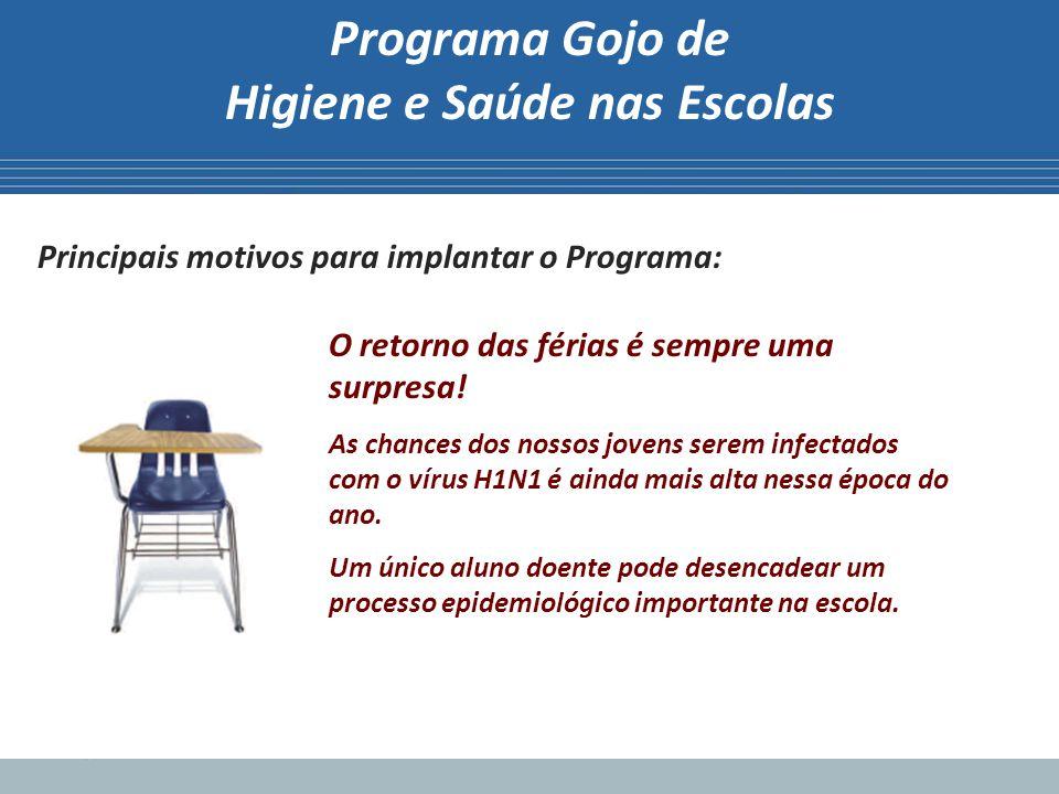 Programa Gojo de Higiene e Saúde nas Escolas Principais motivos para implantar o Programa: O retorno das férias é sempre uma surpresa! As chances dos