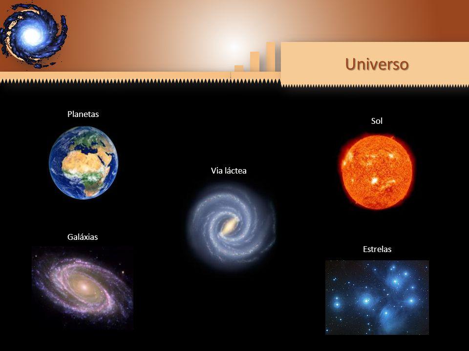 Universo EstrelasUniverso Planetas Galáxias Via láctea Sol