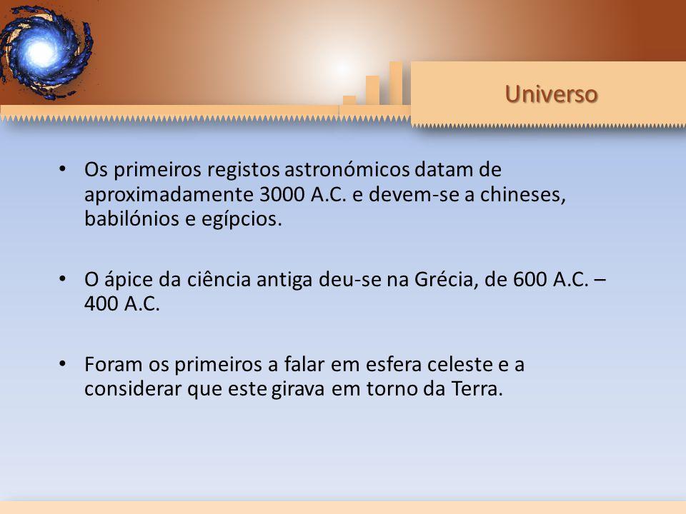 Universo Os primeiros registos astronómicos datam de aproximadamente 3000 A.C.