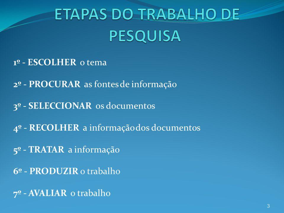 1º - ESCOLHER o tema 2º - PROCURAR as fontes de informação 3º - SELECCIONAR os documentos 4º - RECOLHER a informação dos documentos 5º - TRATAR a info
