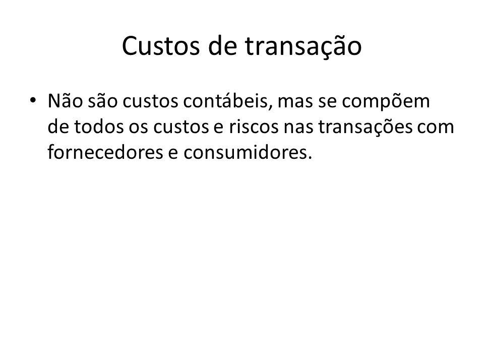 Custos de transação Não são custos contábeis, mas se compõem de todos os custos e riscos nas transações com fornecedores e consumidores.