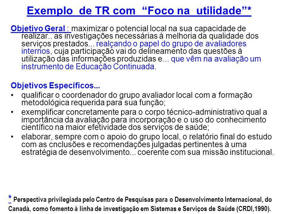 Exemplo de TR com Foco na utilidade* Objetivo Geral : maximizar o potencial local na sua capacidade de realizar..