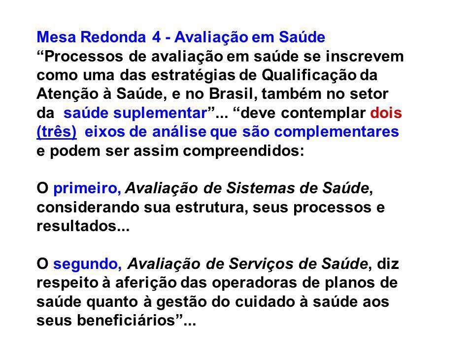 Mesa Redonda 4 - Avaliação em Saúde Processos de avaliação em saúde se inscrevem como uma das estratégias de Qualificação da Atenção à Saúde, e no Brasil, também no setor da saúde suplementar...