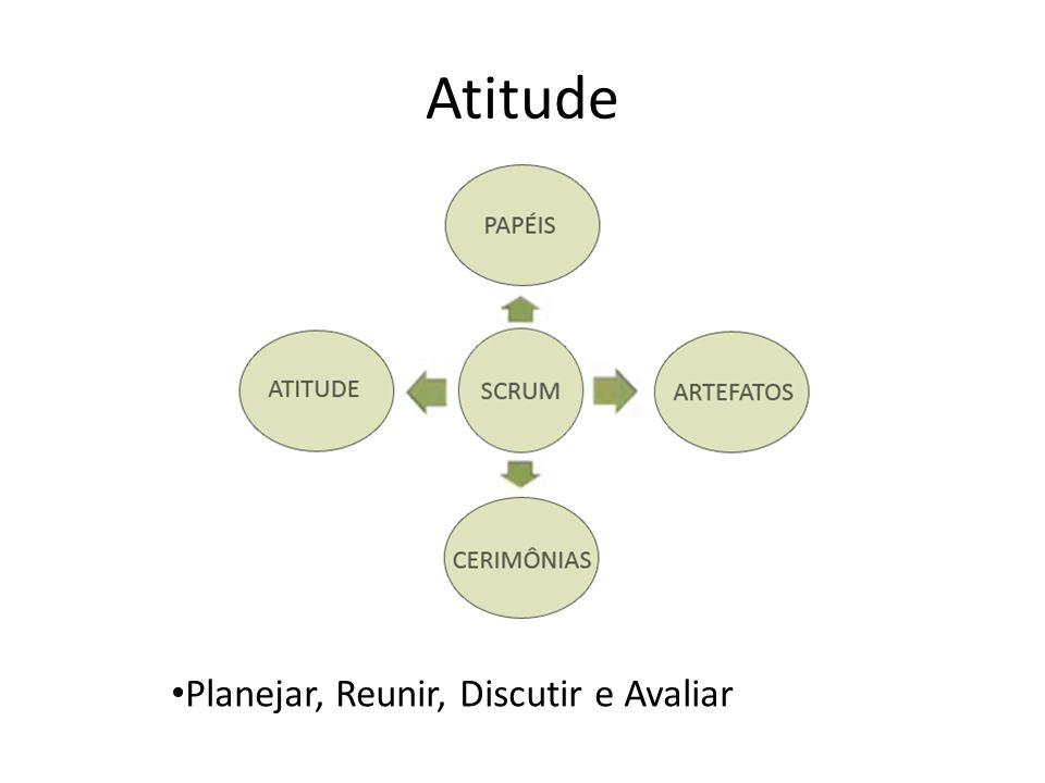 Atitude Planejar, Reunir, Discutir e Avaliar