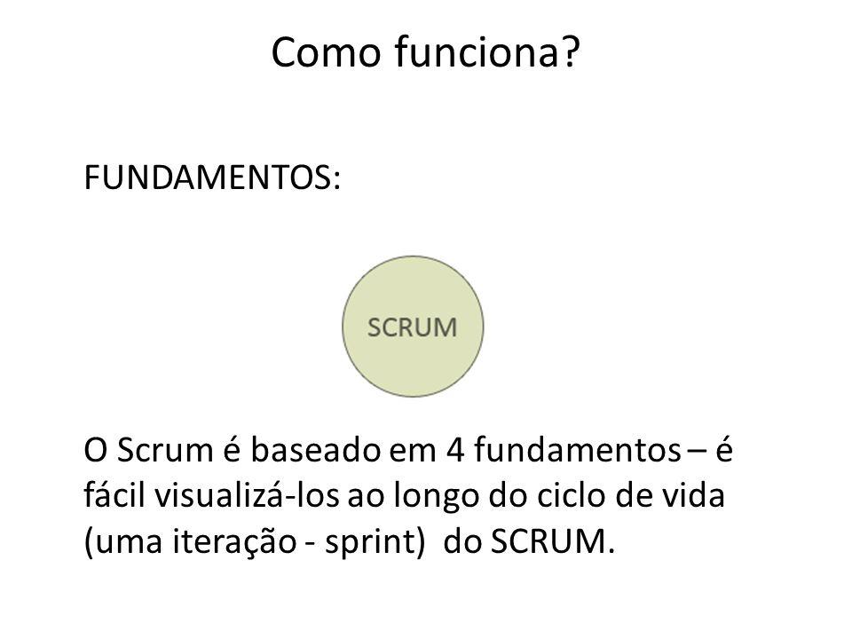 Como funciona? FUNDAMENTOS: O Scrum é baseado em 4 fundamentos – é fácil visualizá-los ao longo do ciclo de vida (uma iteração - sprint) do SCRUM.